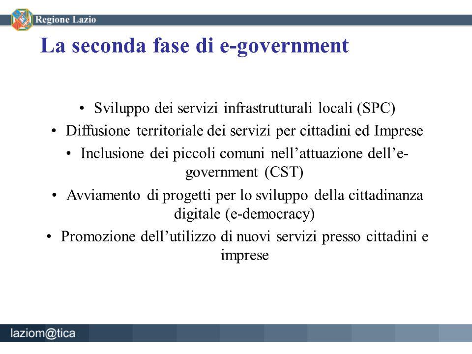 La seconda fase di e-government Sviluppo dei servizi infrastrutturali locali (SPC) Diffusione territoriale dei servizi per cittadini ed Imprese Inclusione dei piccoli comuni nell'attuazione dell'e- government (CST) Avviamento di progetti per lo sviluppo della cittadinanza digitale (e-democracy) Promozione dell'utilizzo di nuovi servizi presso cittadini e imprese