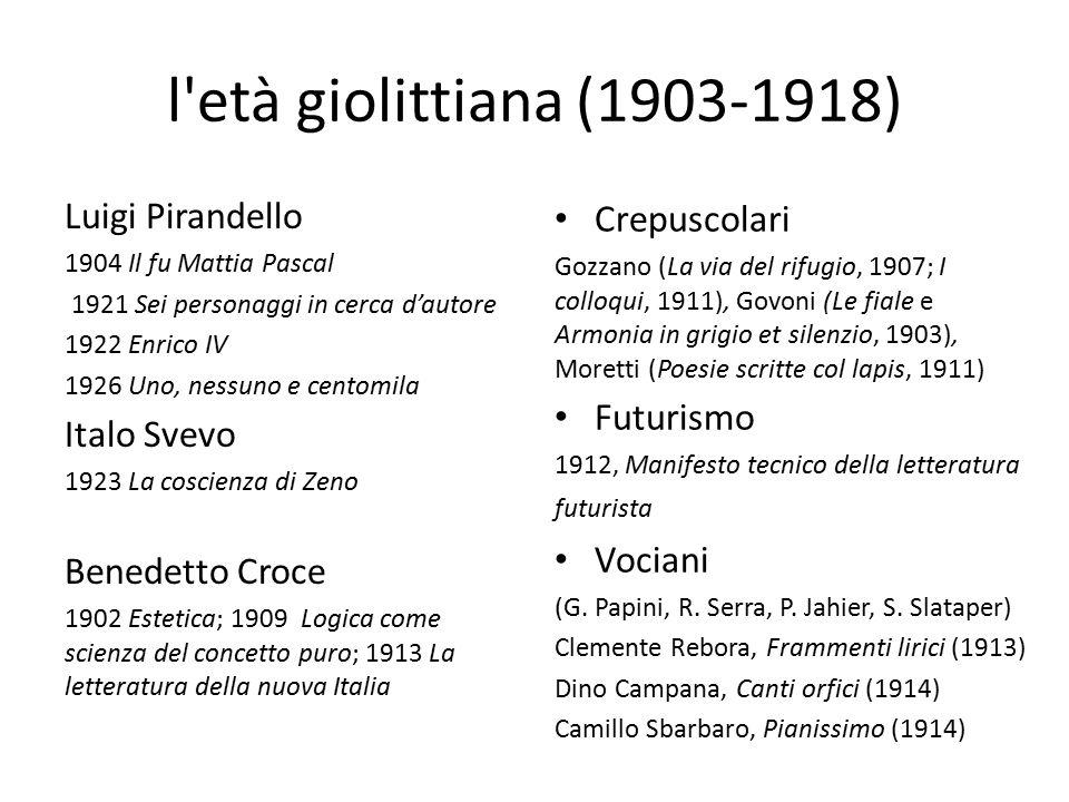 l'età giolittiana (1903-1918) Luigi Pirandello 1904 Il fu Mattia Pascal 1921 Sei personaggi in cerca d'autore 1922 Enrico IV 1926 Uno, nessuno e cento