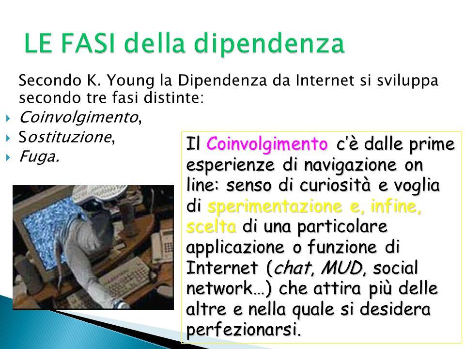 Secondo K. Young la Dipendenza da Internet si sviluppa secondo tre fasi distinte:  Coinvolgimento,  Sostituzione,  Fuga. Il Coinvolgimento c'è dall