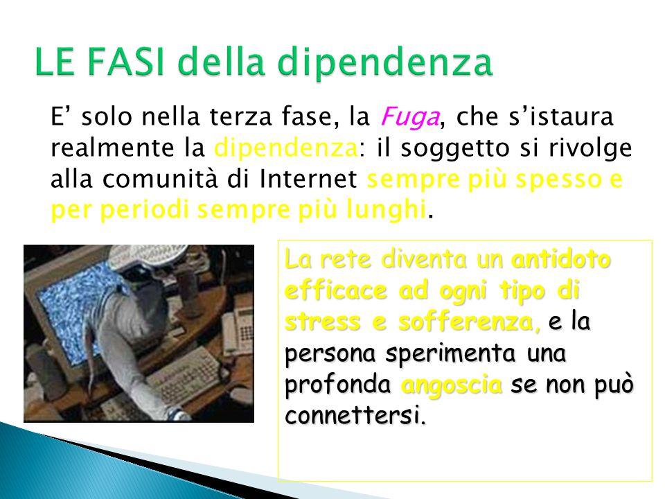 E' solo nella terza fase, la Fuga, che s'istaura realmente la dipendenza: il soggetto si rivolge alla comunità di Internet sempre più spesso e per per