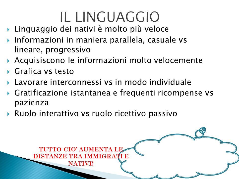 IL LINGUAGGIO  Linguaggio dei nativi è molto più veloce  Informazioni in maniera parallela, casuale vs lineare, progressivo  Acquisiscono le inform