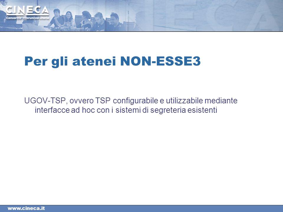 www.cineca.it Per gli atenei NON-ESSE3 UGOV-TSP, ovvero TSP configurabile e utilizzabile mediante interfacce ad hoc con i sistemi di segreteria esiste