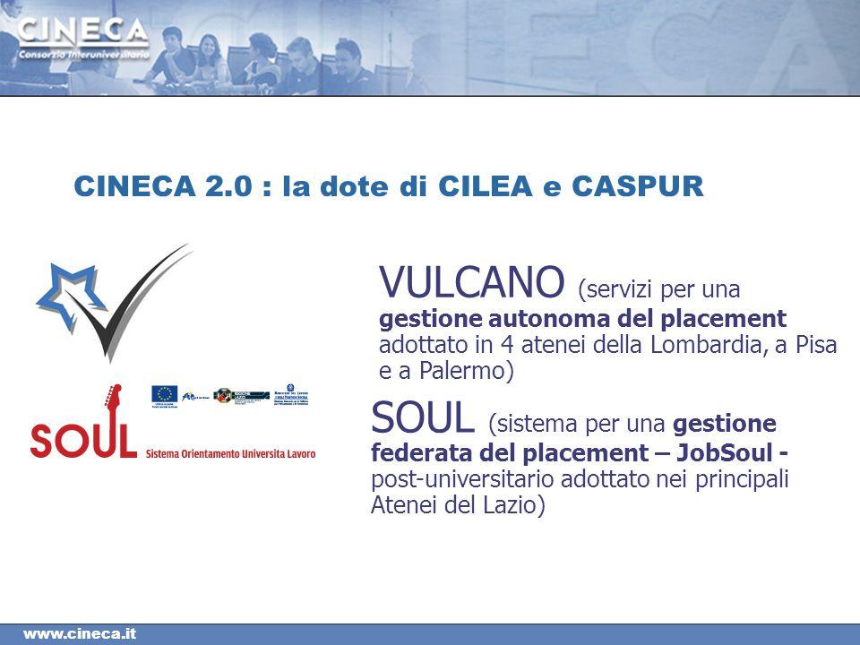 www.cineca.it CINECA 2.0 : la dote di CILEA e CASPUR VULCANO (servizi per una gestione autonoma del placement adottato in 4 atenei della Lombardia, a
