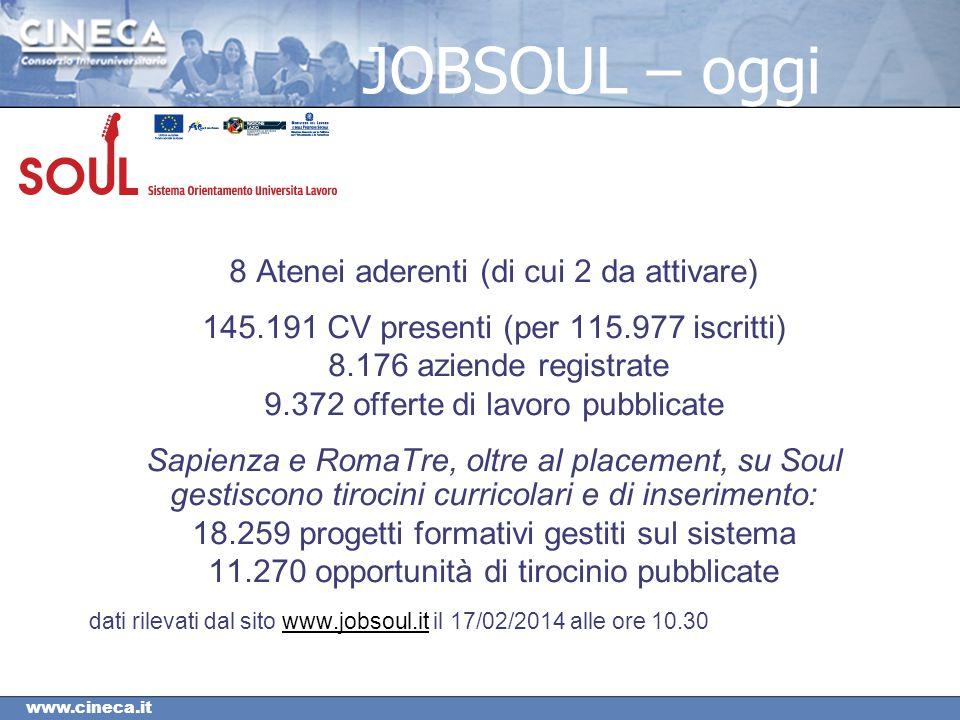 www.cineca.it JOBSOUL – oggi 8 Atenei aderenti (di cui 2 da attivare) 145.191 CV presenti (per 115.977 iscritti) 8.176 aziende registrate 9.372 offert
