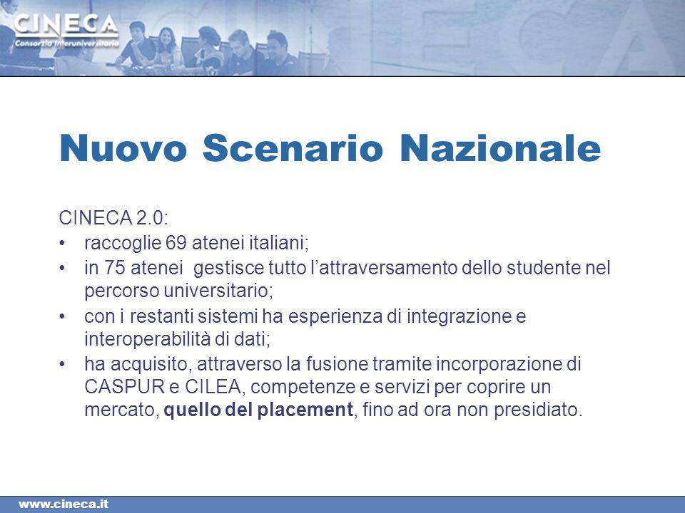 www.cineca.it Nuovo Scenario Nazionale CINECA 2.0: raccoglie 69 atenei italiani; in 75 atenei gestisce tutto l'attraversamento dello studente nel perc