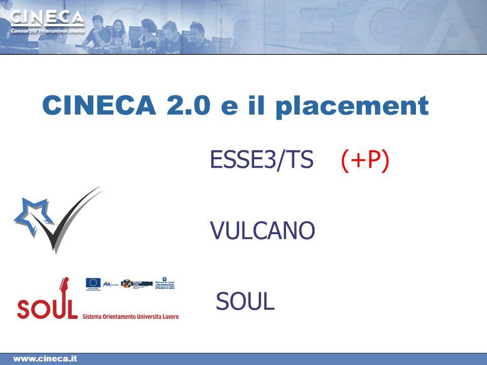 www.cineca.it CINECA 2.0 – Road Map Nel corso del 2014: Progettazione e realizzazione del modulo P di TS Realizzazione del modulo UGOV/TSP, integrato con i sistemi di segreteria NON ESSE3.