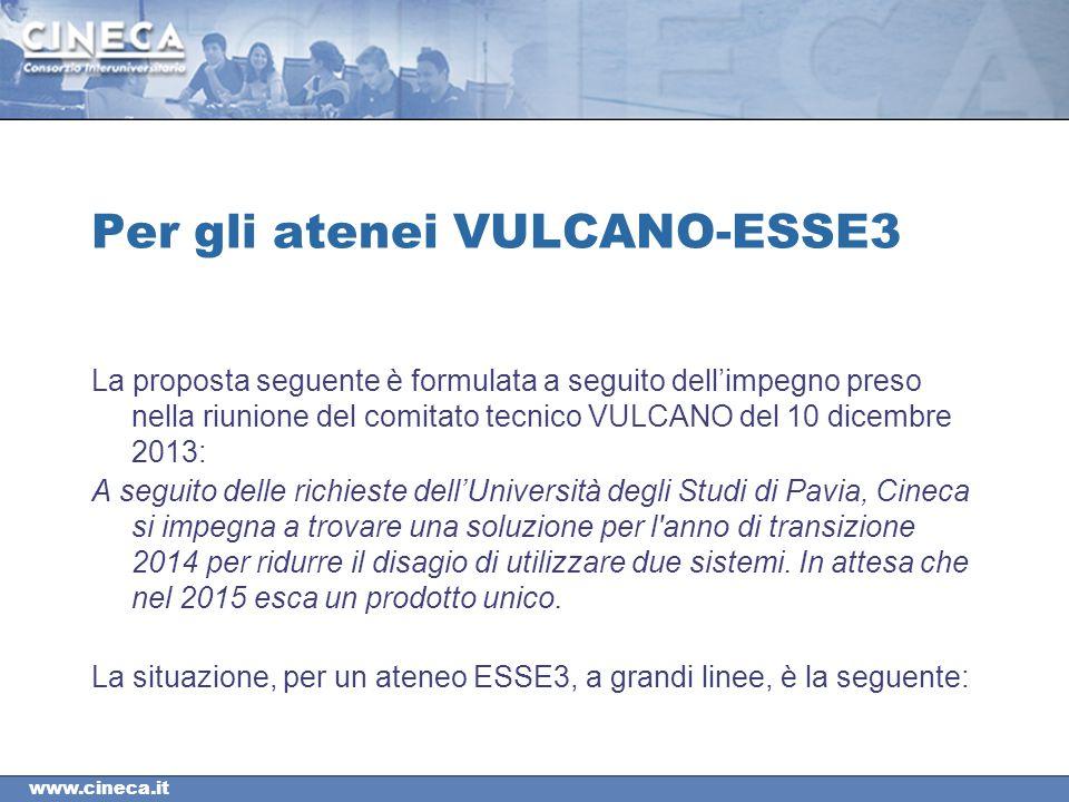 www.cineca.it Per gli atenei VULCANO-ESSE3 La proposta seguente è formulata a seguito dell'impegno preso nella riunione del comitato tecnico VULCANO d