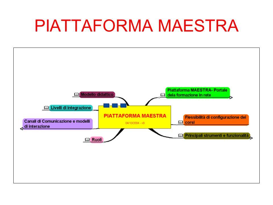 Piattaforma MAESTRA- Portale dela formazione in rete