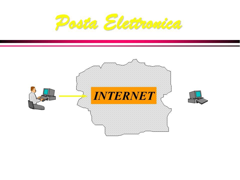 Posta Elettronica INTERNET