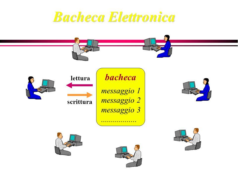 Bacheca Elettronica lettura scrittura messaggio 1 messaggio 2 messaggio 3.................. bacheca
