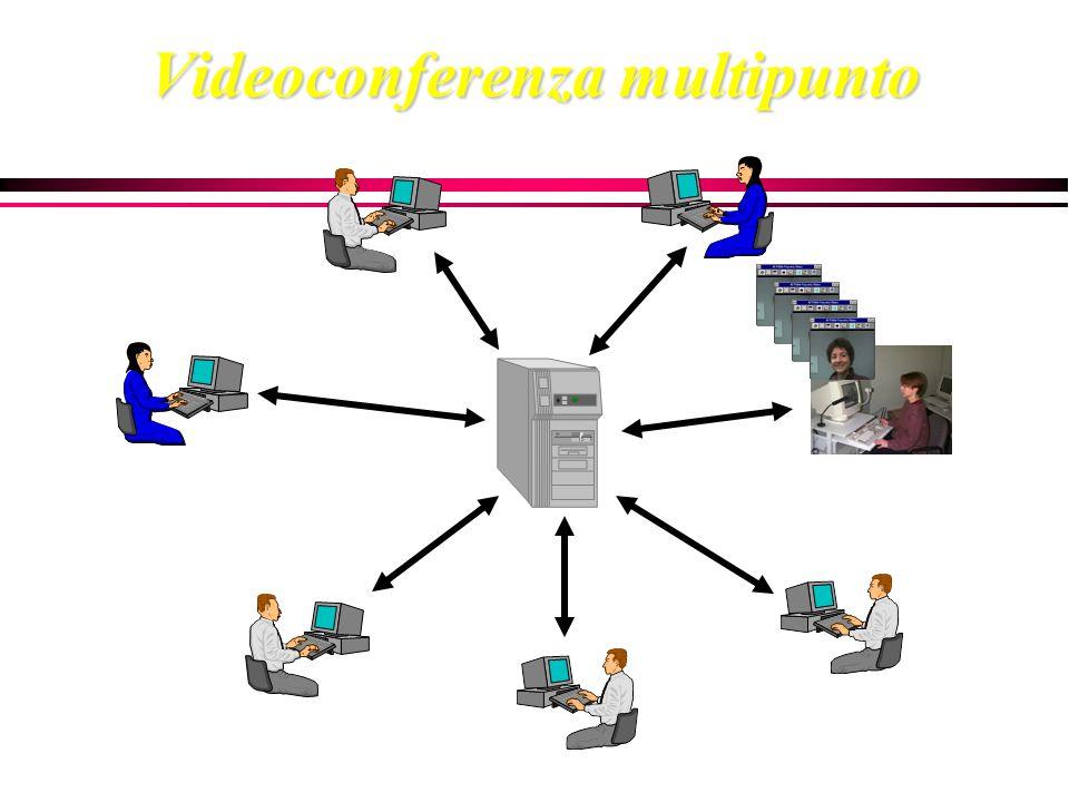 Videoconferenza multipunto