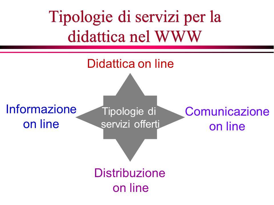 Tipologie di servizi per la didattica nel WWW Tipologie di servizi offerti Informazione on line Didattica on line Comunicazione on line Distribuzione on line