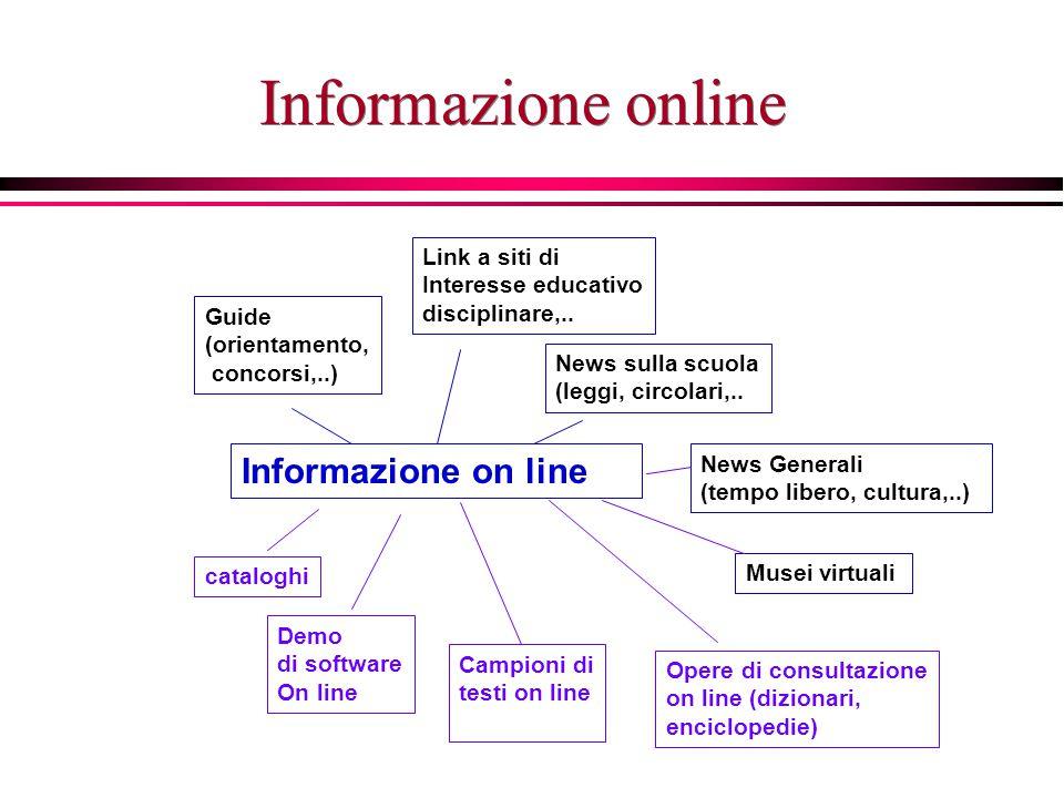Informazione online cataloghi Demo di software On line Campioni di testi on line Guide (orientamento, concorsi,..) Link a siti di Interesse educativo disciplinare,..