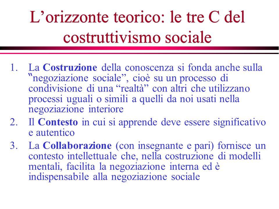 L'orizzonte teorico: le tre C del costruttivismo sociale 1.La Costruzione della conoscenza si fonda anche sulla negoziazione sociale , cioè su un processo di condivisione di una realtà con altri che utilizzano processi uguali o simili a quelli da noi usati nella negoziazione interiore 2.Il Contesto in cui si apprende deve essere significativo e autentico 3.La Collaborazione (con insegnante e pari) fornisce un contesto intellettuale che, nella costruzione di modelli mentali, facilita la negoziazione interna ed è indispensabile alla negoziazione sociale