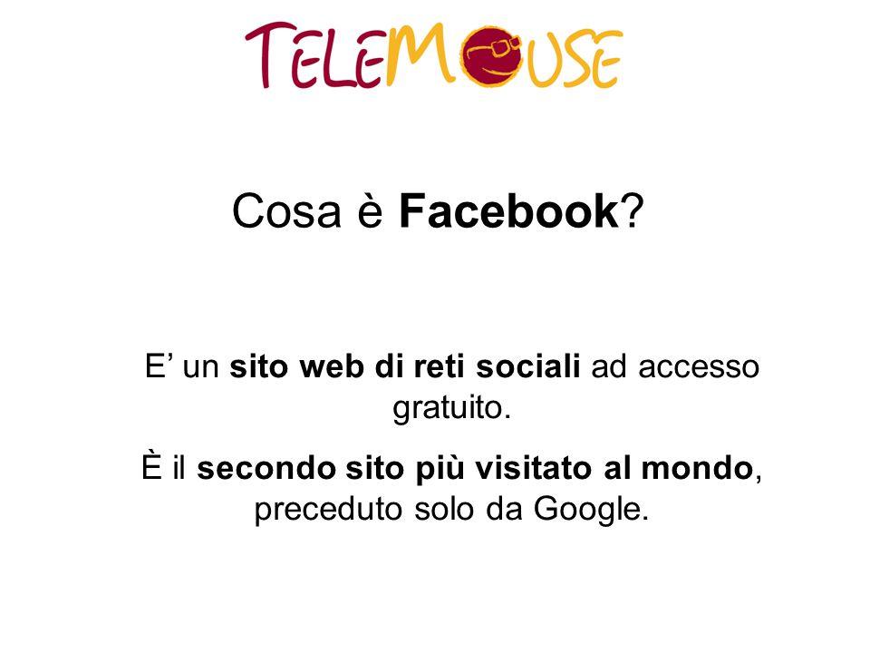 Cosa è Facebook. E' un sito web di reti sociali ad accesso gratuito.