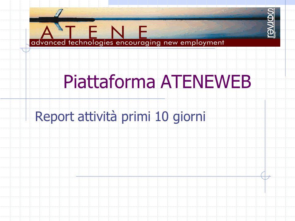 Piattaforma ATENEWEB Report attività primi 10 giorni