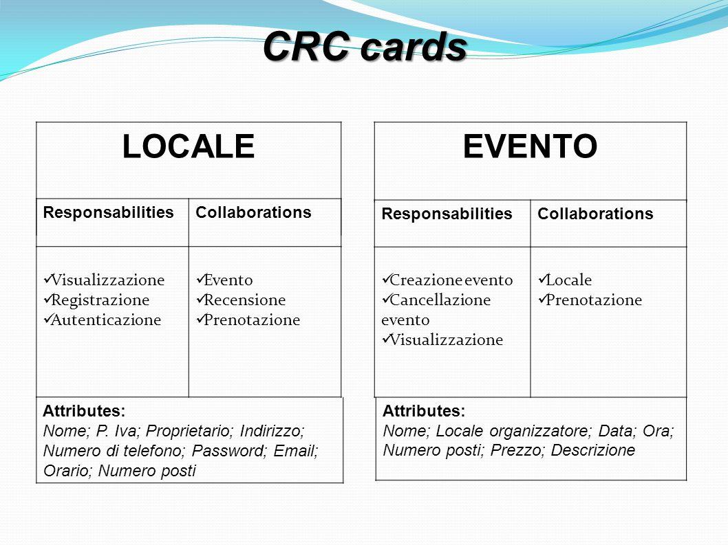 CRC cards LOCALE ResponsabilitiesCollaborations Visualizzazione Registrazione Autenticazione Evento Recensione Prenotazione Attributes: Nome; P. Iva;