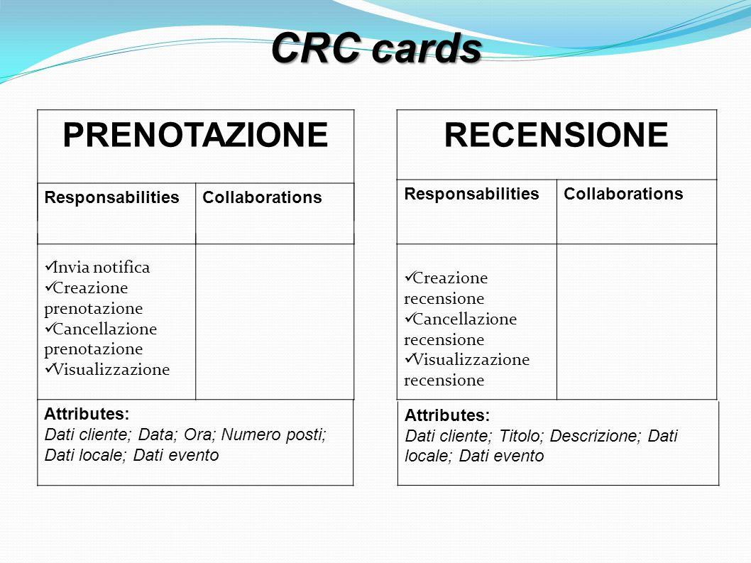 CRC cards PRENOTAZIONE ResponsabilitiesCollaborations Invia notifica Creazione prenotazione Cancellazione prenotazione Visualizzazione Attributes: Dat