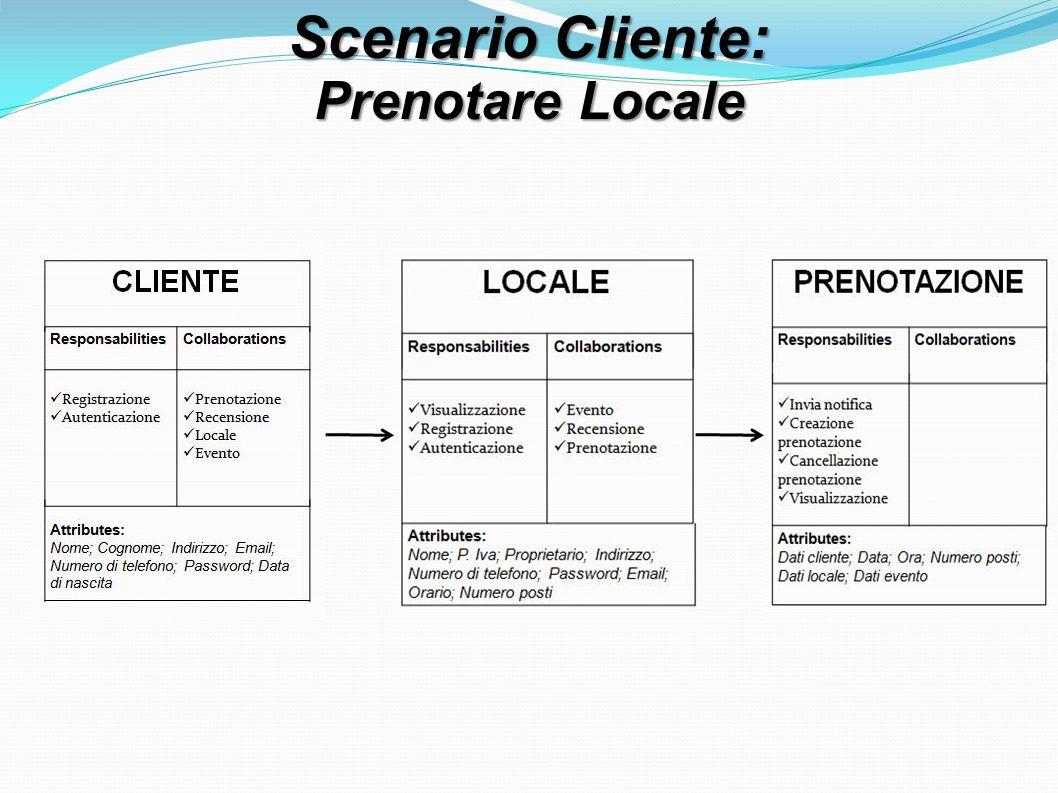 Scenario Cliente: Prenotare Locale