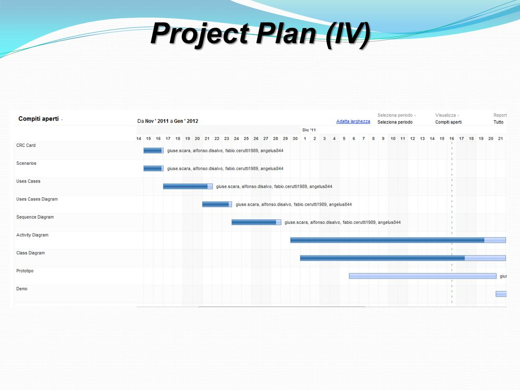Project Plan (IV)
