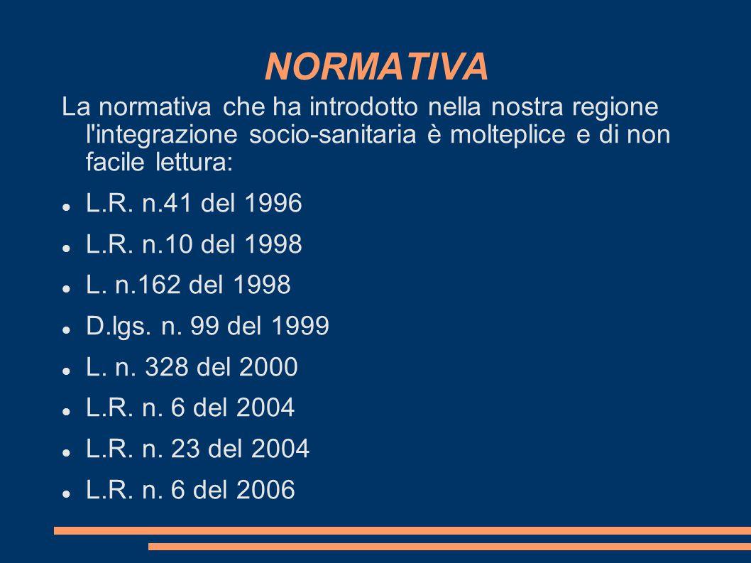 NORMATIVA La normativa che ha introdotto nella nostra regione l'integrazione socio-sanitaria è molteplice e di non facile lettura: L.R. n.41 del 1996
