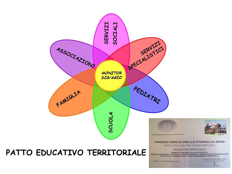 3 3 MONITOR DIS/AGIO PEDIATRI SERVIZI SPECIALISTICI SERVIZI SOCIALI ASSOCIAZIONI FAMIGLIA SCUOLA PATTO EDUCATIVO TERRITORIALE