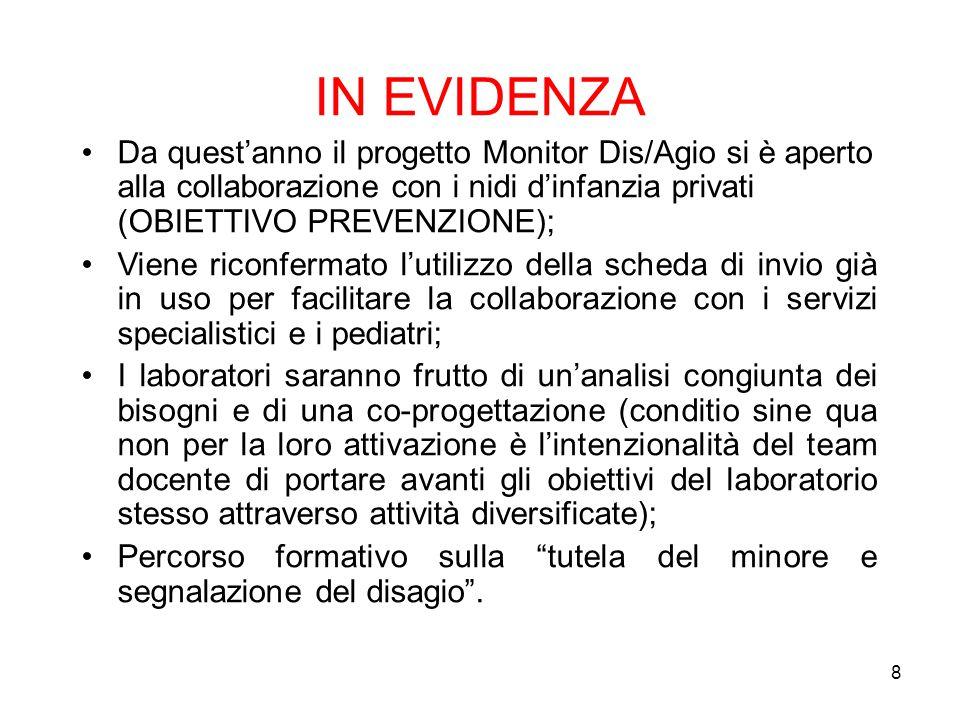 8 IN EVIDENZA Da quest'anno il progetto Monitor Dis/Agio si è aperto alla collaborazione con i nidi d'infanzia privati (OBIETTIVO PREVENZIONE); Viene
