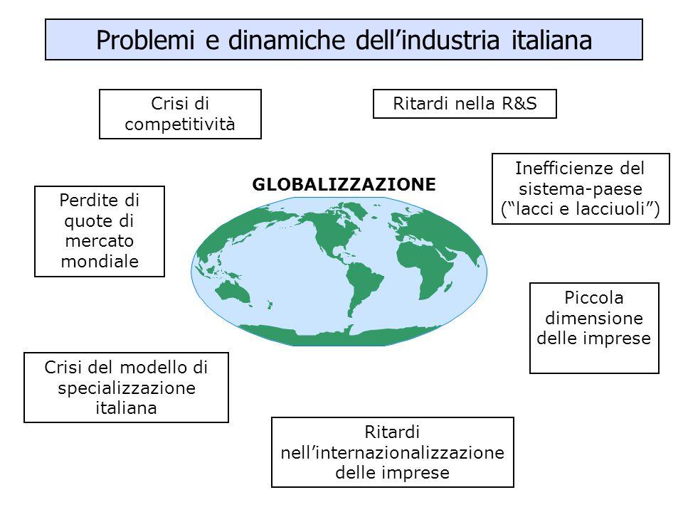 Problemi e dinamiche dell'industria italiana Crisi di competitività Perdite di quote di mercato mondiale Crisi del modello di specializzazione italian