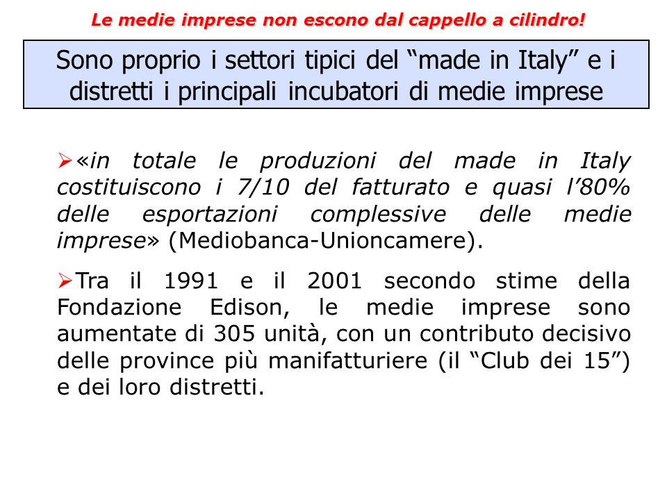 """Sono proprio i settori tipici del """"made in Italy"""" e i distretti i principali incubatori di medie imprese  «in totale le produzioni del made in Italy"""