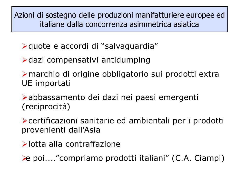 """Azioni di sostegno delle produzioni manifatturiere europee ed italiane dalla concorrenza asimmetrica asiatica  quote e accordi di """"salvaguardia""""  da"""