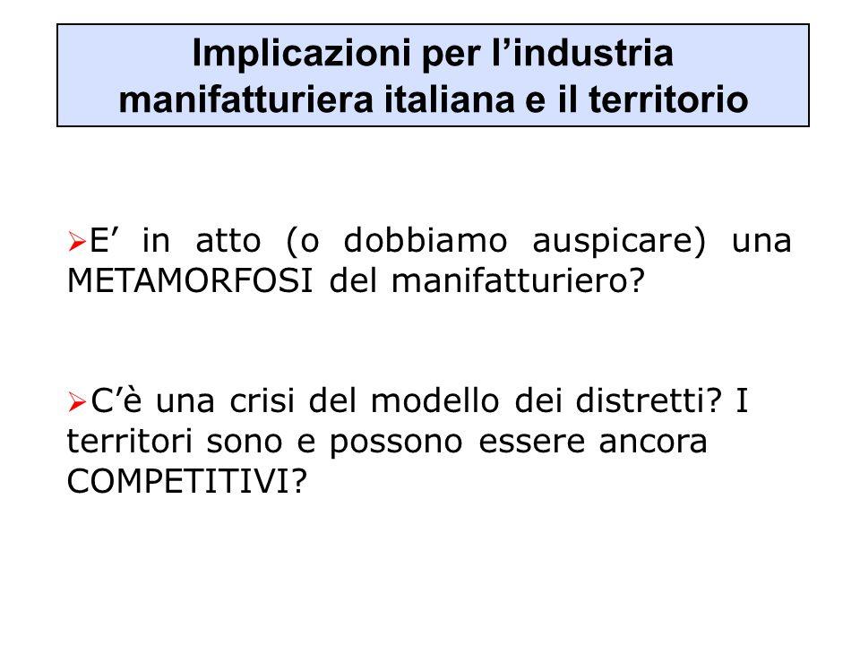 Implicazioni per l'industria manifatturiera italiana e il territorio  E' in atto (o dobbiamo auspicare) una METAMORFOSI del manifatturiero?  C'è una