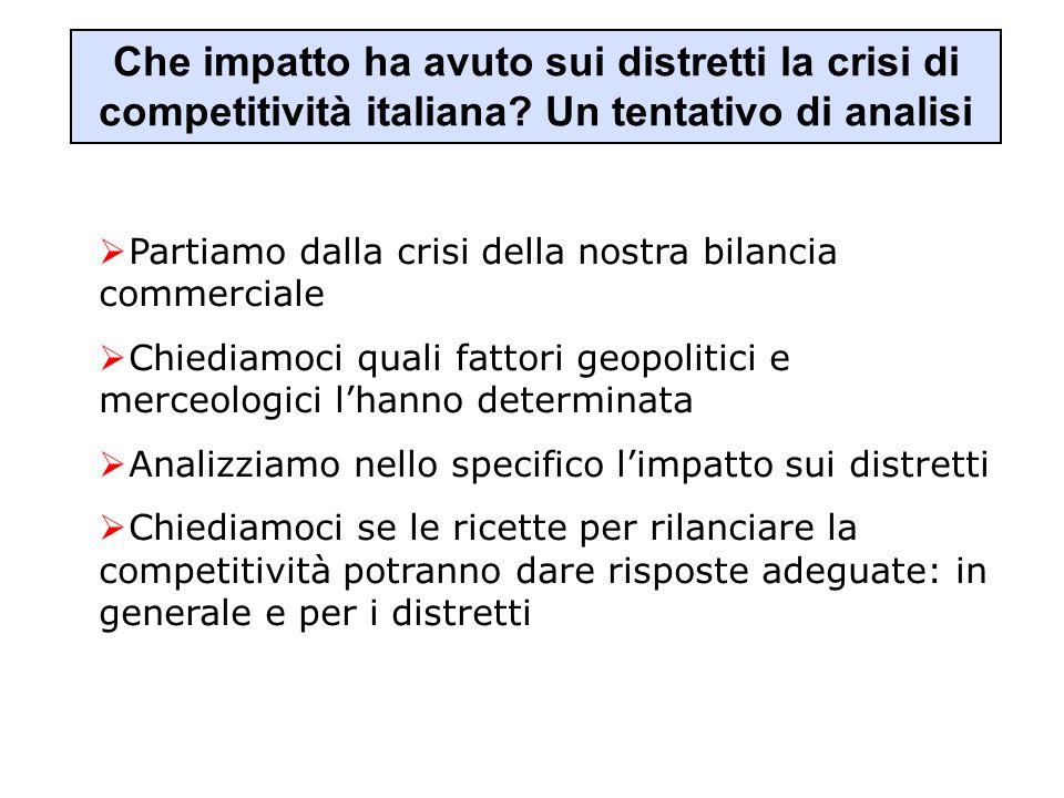 Che impatto ha avuto sui distretti la crisi di competitività italiana? Un tentativo di analisi  Partiamo dalla crisi della nostra bilancia commercial
