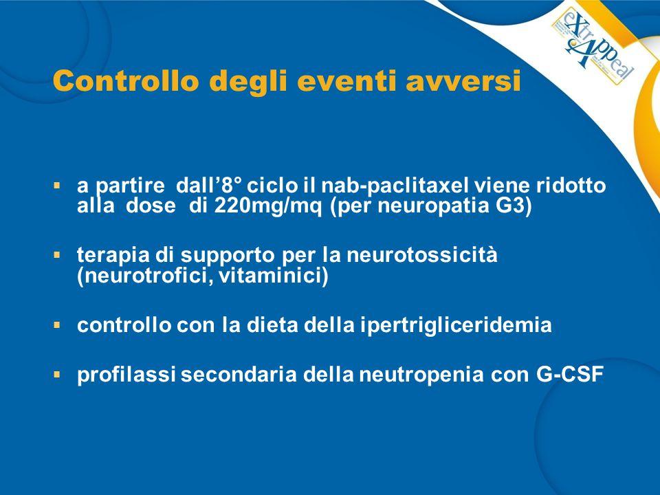 Controllo degli eventi avversi  a partire dall'8° ciclo il nab-paclitaxel viene ridotto alla dose di 220mg/mq (per neuropatia G3)  terapia di suppor