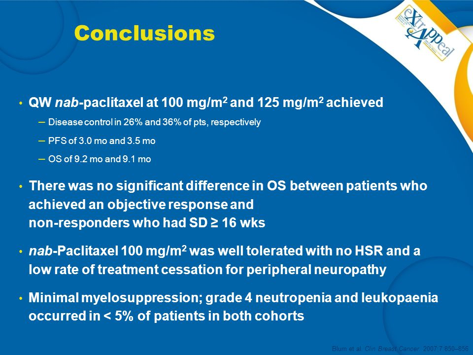 Conclusions QW nab-paclitaxel at 100 mg/m 2 and 125 mg/m 2 achieved ─ Disease control in 26% and 36% of pts, respectively ─ PFS of 3.0 mo and 3.5 mo ─