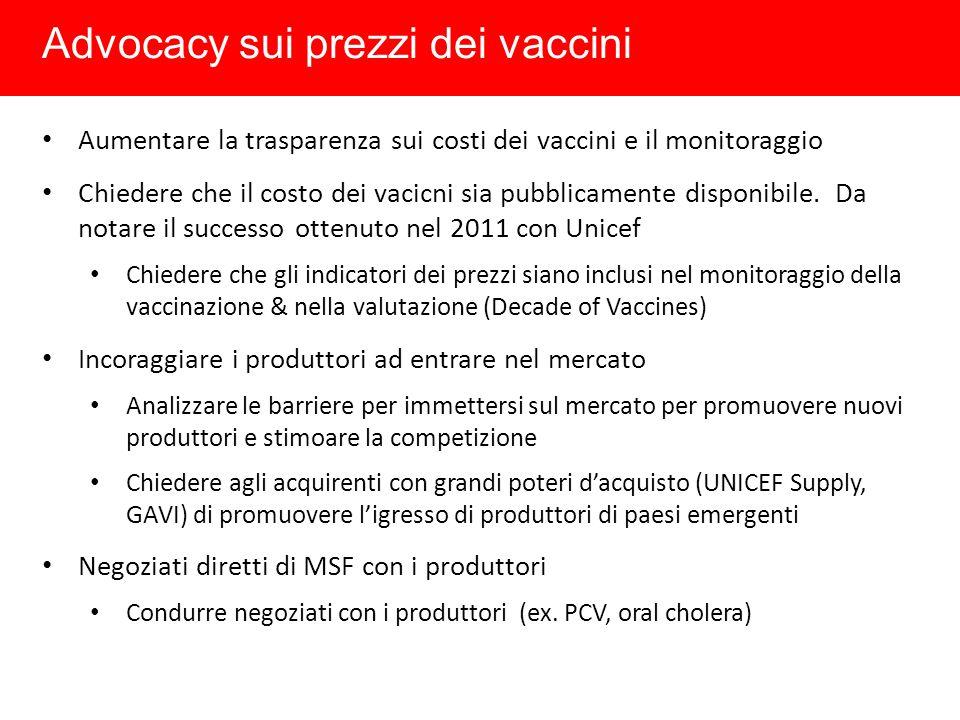 Advocacy sui prezzi dei vaccini Aumentare la trasparenza sui costi dei vaccini e il monitoraggio Chiedere che il costo dei vacicni sia pubblicamente disponibile.