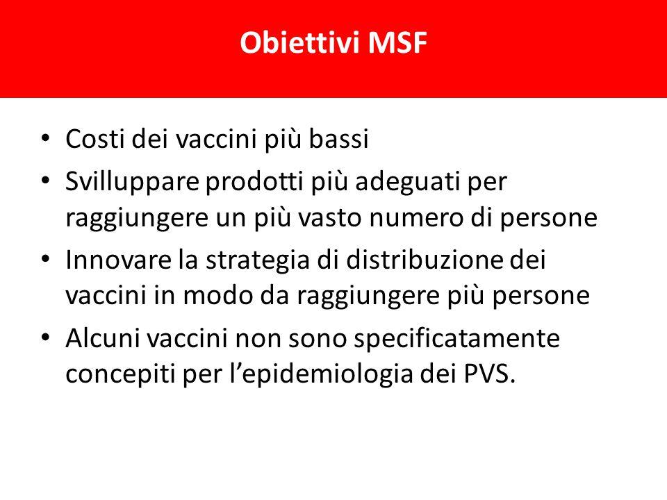 Costi dei vaccini più bassi Svilluppare prodotti più adeguati per raggiungere un più vasto numero di persone Innovare la strategia di distribuzione dei vaccini in modo da raggiungere più persone Alcuni vaccini non sono specificatamente concepiti per l'epidemiologia dei PVS.