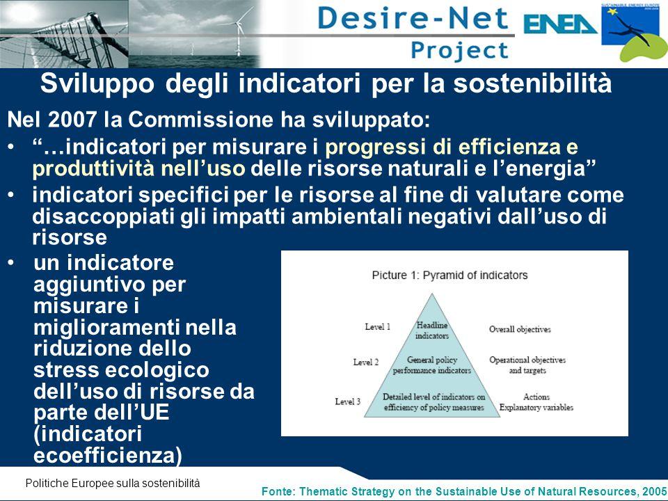 """Sviluppo degli indicatori per la sostenibilità Nel 2007 la Commissione ha sviluppato: """"…indicatori per misurare i progressi di efficienza e produttivi"""
