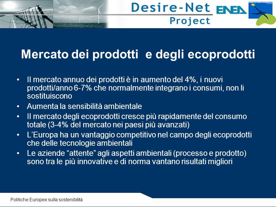 Mercato dei prodotti e degli ecoprodotti Il mercato annuo dei prodotti è in aumento del 4%, i nuovi prodotti/anno 6-7% che normalmente integrano i con