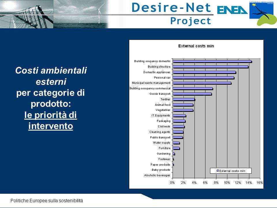 Costi ambientali esterni per categorie di prodotto: le priorità di intervento Politiche Europee sulla sostenibilità
