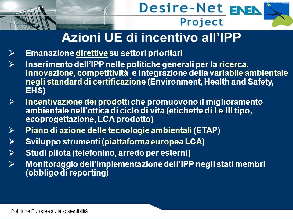 Azioni UE di incentivo all'IPP  Emanazione direttive su settori prioritari  Inserimento dell'IPP nelle politiche generali per la ricerca, innovazion