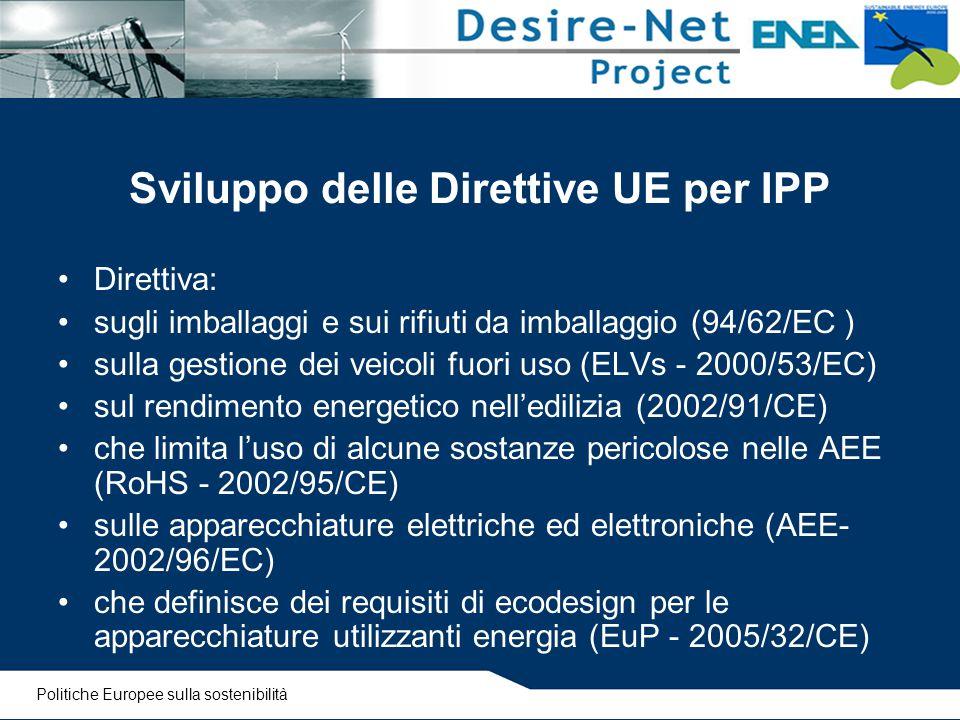 Sviluppo delle Direttive UE per IPP Direttiva: sugli imballaggi e sui rifiuti da imballaggio (94/62/EC ) sulla gestione dei veicoli fuori uso (ELVs -