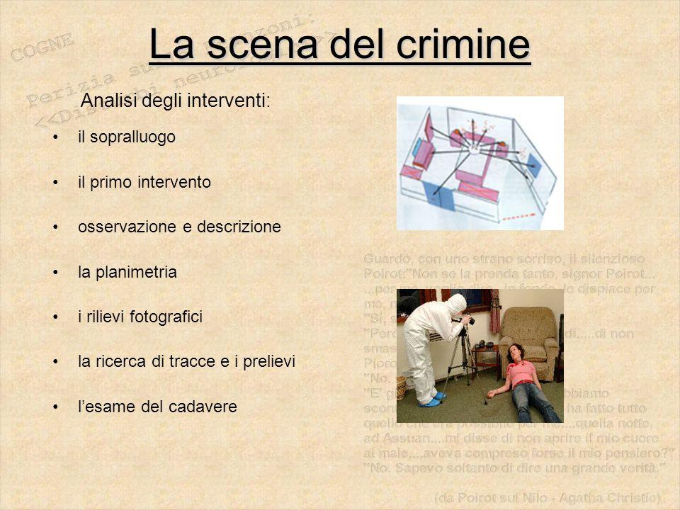 La scena del crimine il sopralluogo il primo intervento osservazione e descrizione la planimetria i rilievi fotografici la ricerca di tracce e i preli