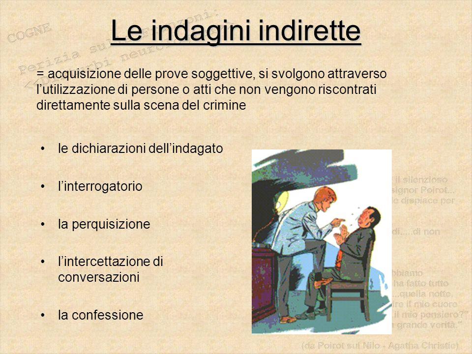 Le indagini indirette le dichiarazioni dell'indagato l'interrogatorio la perquisizione l'intercettazione di conversazioni la confessione = acquisizion