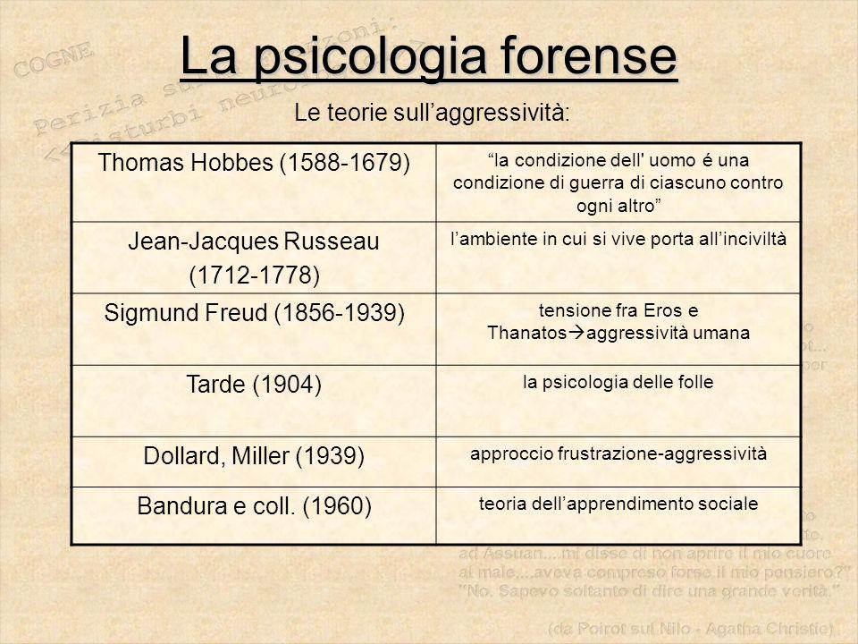 """La psicologia forense Thomas Hobbes (1588-1679) """"la condizione dell' uomo é una condizione di guerra di ciascuno contro ogni altro"""" Jean-Jacques Russe"""