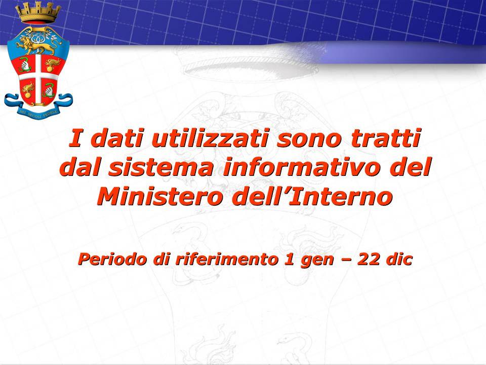 I dati utilizzati sono tratti dal sistema informativo del Ministero dell'Interno Periodo di riferimento 1 gen – 22 dic I dati utilizzati sono tratti d