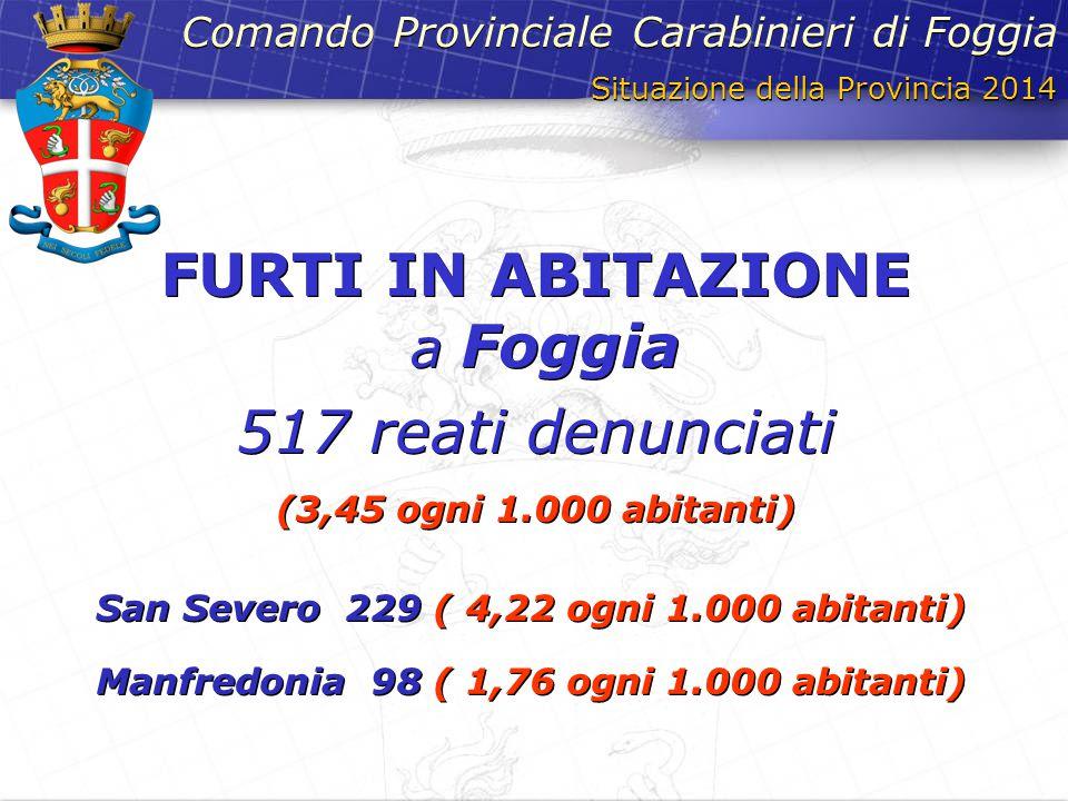 Situazione della Provincia 2014 Comando Provinciale Carabinieri di Foggia FURTI IN ABITAZIONE a Foggia 517 reati denunciati (3,45 ogni 1.000 abitanti)