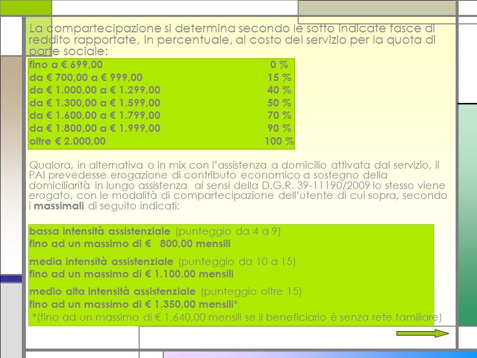 La compartecipazione si determina secondo le sotto indicate fasce di reddito rapportate, in percentuale, al costo del servizio per la quota di parte sociale: fino a € 699,00 0 % da € 700,00 a € 999,0015 % da € 1.000,00 a € 1.299,0040 % da € 1.300,00 a € 1.599,0050 % da € 1.600,00 a € 1.799,0070 % da € 1.800,00 a € 1.999,0090 % oltre € 2.000,00 100 % Qualora, in alternativa o in mix con l'assistenza a domicilio attivata dal servizio, il PAI prevedesse erogazione di contributo economico a sostegno della domiciliarità in lungo assistenza ai sensi della D.G.R.