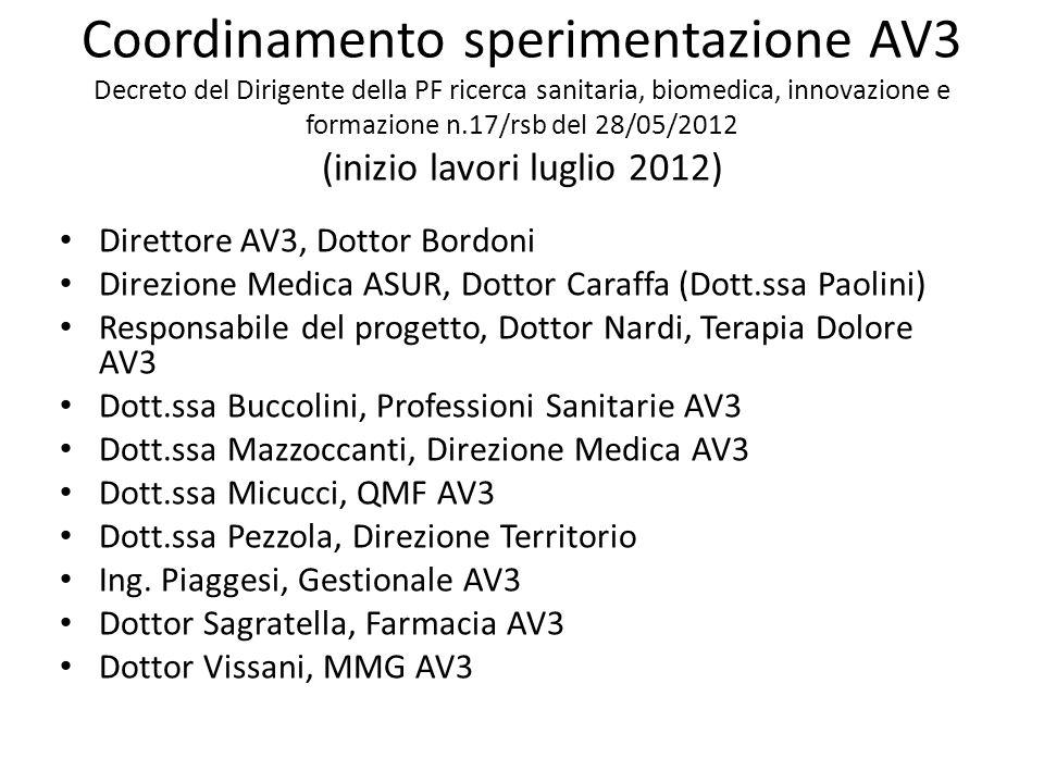 Coordinamento sperimentazione AV3 Decreto del Dirigente della PF ricerca sanitaria, biomedica, innovazione e formazione n.17/rsb del 28/05/2012 (inizio lavori luglio 2012) Direttore AV3, Dottor Bordoni Direzione Medica ASUR, Dottor Caraffa (Dott.ssa Paolini) Responsabile del progetto, Dottor Nardi, Terapia Dolore AV3 Dott.ssa Buccolini, Professioni Sanitarie AV3 Dott.ssa Mazzoccanti, Direzione Medica AV3 Dott.ssa Micucci, QMF AV3 Dott.ssa Pezzola, Direzione Territorio Ing.