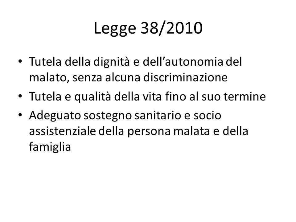 Legge 38/2010 Tutela della dignità e dell'autonomia del malato, senza alcuna discriminazione Tutela e qualità della vita fino al suo termine Adeguato sostegno sanitario e socio assistenziale della persona malata e della famiglia