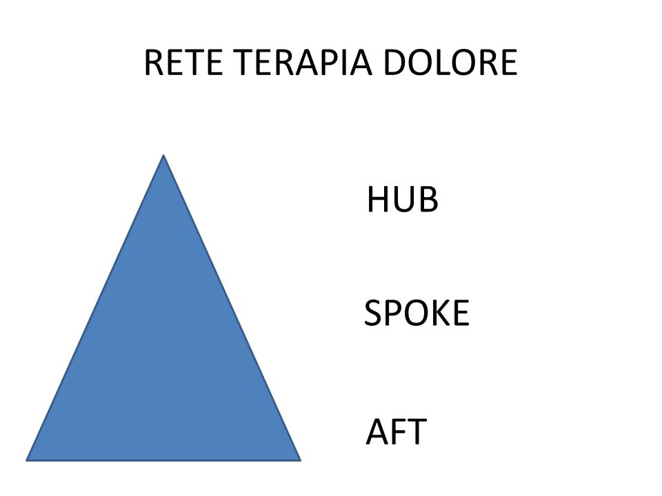 RETE TERAPIA DOLORE AFT SPOKE HUB